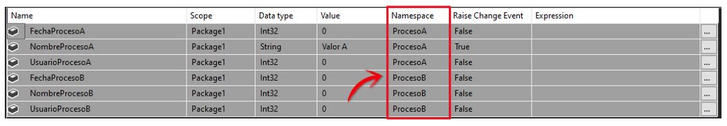 namespaces ssis / visual studio / integration services